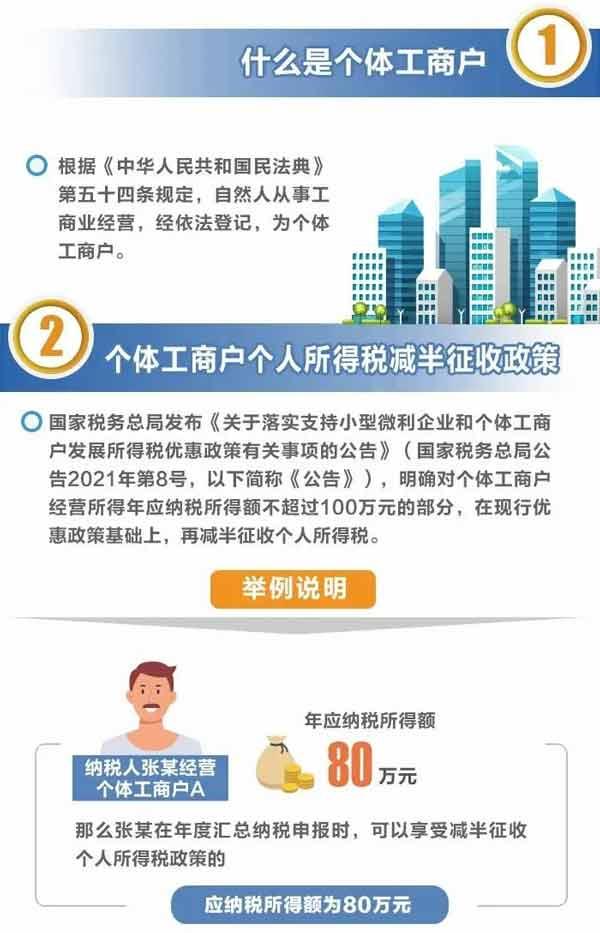 个体户免税额2.webp.jpg