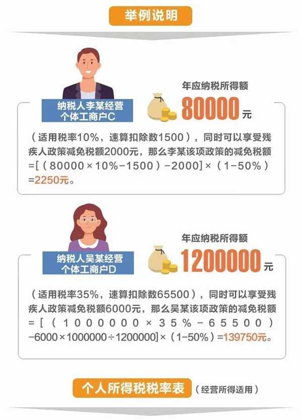 个体户免税额4.webp.jpg